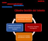 Gestión del Talento Roberto Luna Catedrático de Dirección de Empresas