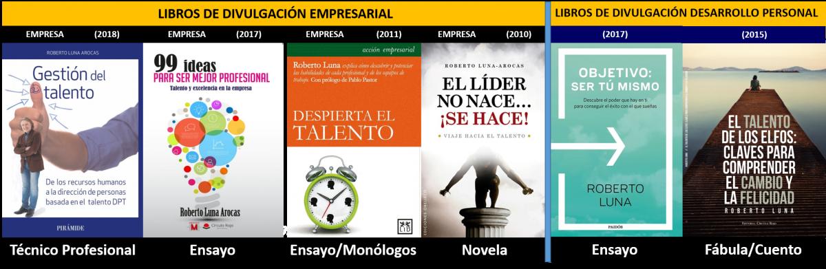 Libros de Roberto Luna. Escritor, Conferenciante y Catedrático de Universidad.